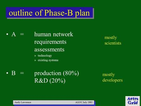 Andy Lawrence AGOC July 2002 outline of Phase-B plan A =human network requirements assessments »technology »existing systems B=production (80%) R&D (20%)