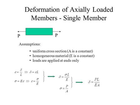 Deformation of Axially Loaded Members - Single Member
