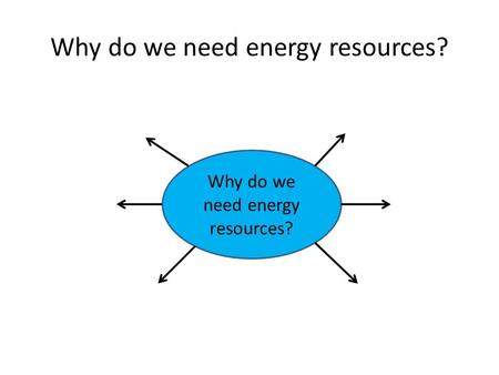Why do we need energy resources?. Science and Technology The energy debate: What is the future of energy resources?