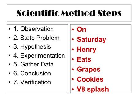 Scientific Method Steps 1. Observation 2. State Problem 3. Hypothesis 4. Experimentation 5. Gather Data 6. Conclusion 7. Verification On Saturday Henry.