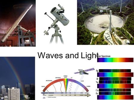 Waves and Light. Wavelength vs Frequency C=L (speed = wavelength x frequency) Speed of light is always 299792458 m/s or 300000000m/s Predict Highest.