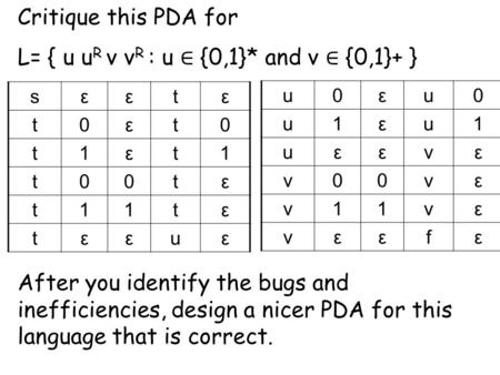 Critique this PDA for L= { u u R v v R : u ∈ {0,1}* and v ∈ {0,1}+ } u0εu0 u1εu1 uεεvε v00vε v11vε vεεfε sεεtε t0εt0 t1εt1 t00tε t11tε tεεuε After you.