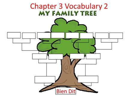 "Chapter 3 Vocabulary 2 Bien Dit Une famille A family Extra info! – ""une"" = ""a"", ""an"" or ""one"" for a feminine singular noun."