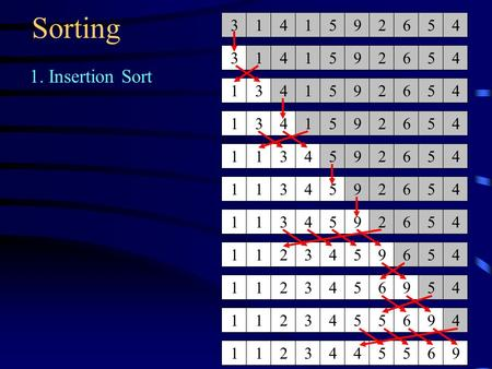 Sorting 1. Insertion Sort 3 1 4 4 5 6 2 9 5 1 3 1 4 4 5 6 2 9 5 1 1 3 4 4 5 6 2 9 5 1 1 3 4 4 5 6 2 9 5 1 1 1 3 4 5 6 2 9 5 4 1 1 3 4 5 6 2 9 5 4 1 1 3.