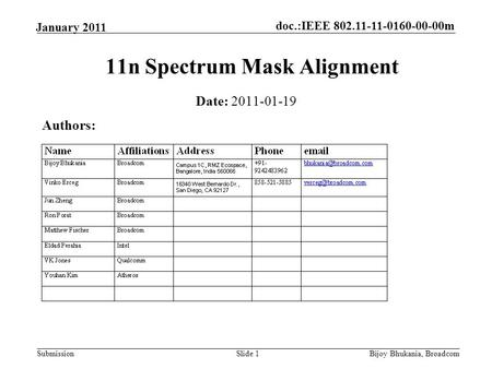 Doc.:IEEE 802.11-11-0160-00-00m Submission January 2011 11n Spectrum Mask Alignment Date: 2011-01-19 Slide 1 Authors: Bijoy Bhukania, Broadcom.