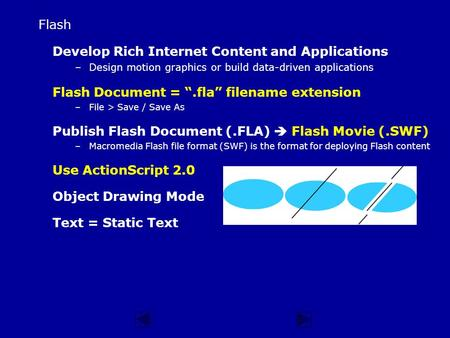 "Flash Develop Rich Internet Content and Applications –Design motion graphics or build data-driven applications Flash Document = "".fla"" filename extension."