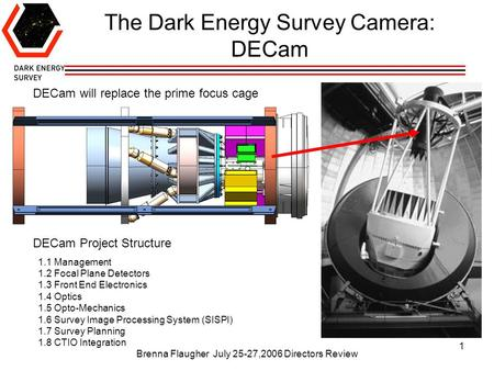 Brenna Flaugher July 25-27,2006 Directors Review 1 The Dark Energy Survey Camera: DECam 1.1 Management 1.2 Focal Plane Detectors 1.3 Front End Electronics.