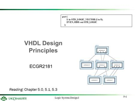 5-1 Logic System Design I VHDL Design Principles ECGR2181 Reading: Chapter 5.0, 5.1, 5.3 port ( I: in STD_LOGIC_VECTOR (1 to 9); EVEN, ODD: out STD_LOGIC.