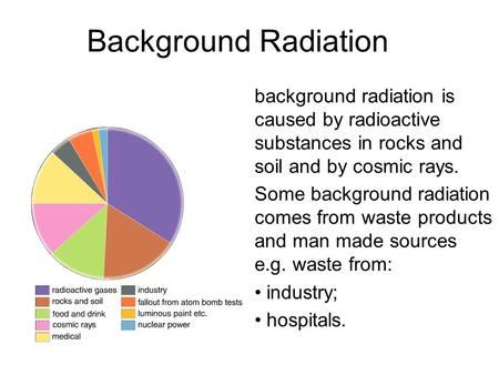 Background Radiation background radiation is caused by radioactive substances in rocks and soil and by cosmic rays. Some background radiation comes from.