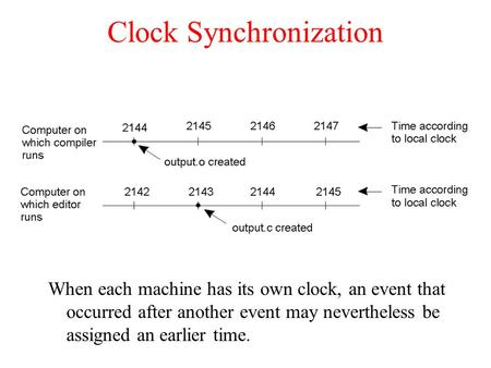 Clock Synchronization When each machine has its own clock, an event that occurred after another event may nevertheless be assigned an earlier time.