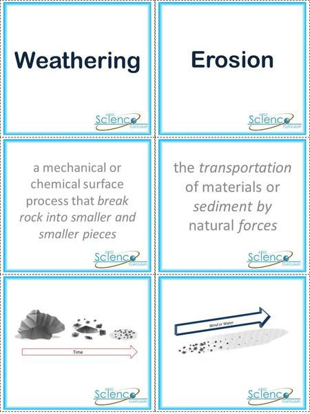 Weathering a mechanical or chemical surface process that break rock into smaller and smaller pieces Erosion the transportation of materials or sediment.