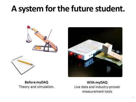 A system for the future student. 1 Before myDAQ Theory and simulation. With myDAQ Live data and industry-proven measurement tools.
