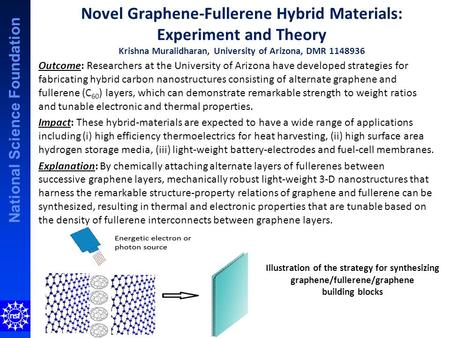 National Science Foundation Novel Graphene-Fullerene Hybrid Materials: Experiment and Theory Krishna Muralidharan, University of Arizona, DMR 1148936 Outcome: