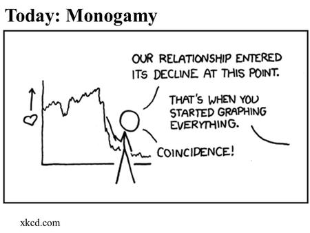 Today: Monogamy xkcd.com. Reproduction reduces survival CB 53.8.