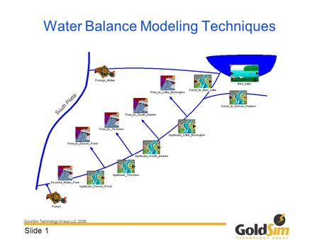 GoldSim Technology Group LLC, 2006 Slide 1 Water Balance Modeling Techniques.