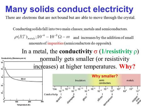 Many solids conduct electricity There are electrons that are not bound but are able to move through the crystal. Conducting solids fall into two main classes;