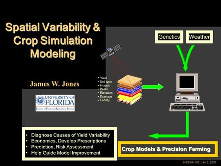 NCERA-180 Jan 5, 2007 Spatial Variability & Crop Simulation Modeling James W. Jones Yield Soil type Images Pests Elevation Drainage Fertility Diagnose.