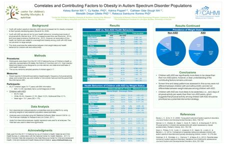 Results Correlates and Contributing Factors to Obesity in Autism Spectrum Disorder Populations Kelsey Borner MA 1,2, Cy Nadler, PhD 3, Katrina Poppert.