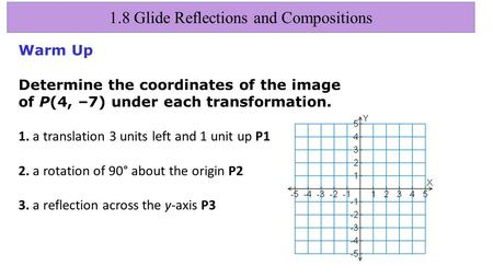 1.8 Glide Reflections and Compositions Warm Up Determine the coordinates of the image of P(4, –7) under each transformation. 1. a translation 3 units left.