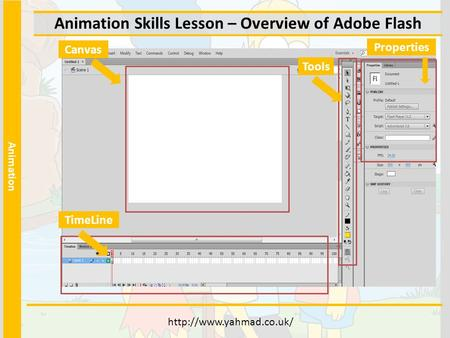 Unit 7 – Desktop Publishing Animation Animation Skills Lesson – Overview of Adobe Flash  Canvas TimeLine Tools Properties.
