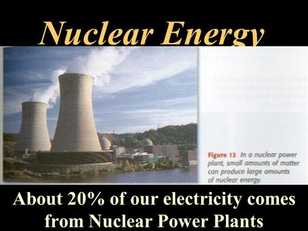 Nuclear Energy About 20% of our electricity comes from Nuclear Power Plants.