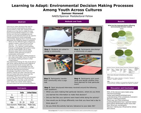 Abstract Learning to make decisions that lead to environmental sustainability will allow communities to cope with impacts that are already occurring, and.