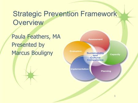 1 Strategic Prevention Framework Overview Paula Feathers, MA Presented by Marcus Bouligny.