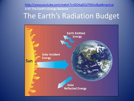 The Earth's Radiation Budget  3:35 The Earth's Energy Balance.