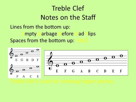 Treble Clef Notes on the Staff Lines from the bottom up: Empty Garbage Before Dad Flips Spaces from the bottom up: FACE Treble Clef is used for notating.
