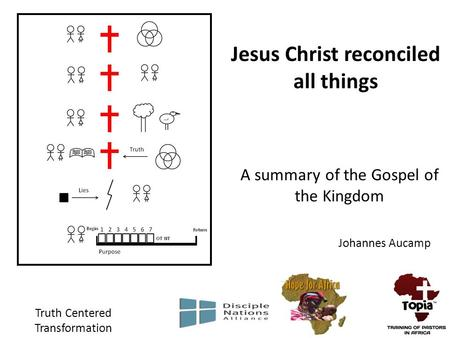 Jesus Christ reconciled all things Truth Centered Transformation Johannes Aucamp A summary of the Gospel of the Kingdom.