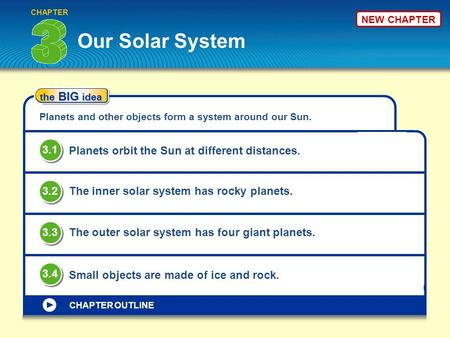 NEW CHAPTER Our Solar System CHAPTER the BIG idea Planets and other objects form a system around our Sun. Planets orbit the Sun at different distances.