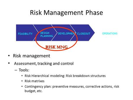 Risk Management Phase Risk management Assessment, tracking and control – Tools: Risk Hierarchical modeling: Risk breakdown structures Risk matrixes Contingency.
