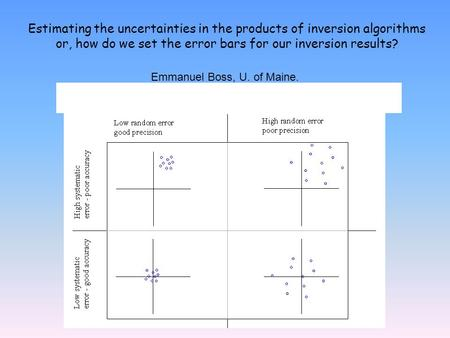 Estimating the uncertainties in the products of inversion algorithms or, how do we set the error bars for our inversion results? Emmanuel Boss, U. of Maine.