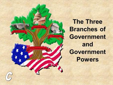 The Three Branches of Government and Government Powers.