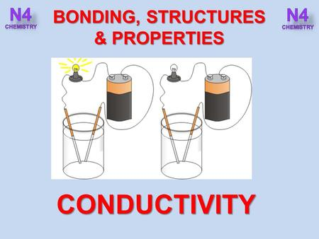 BONDING, STRUCTURES & PROPERTIES CONDUCTIVITY. After completing this topic you should be able to : BONDING, STRUCTURE & PROPERTIES CONDUCTIVITY Write.