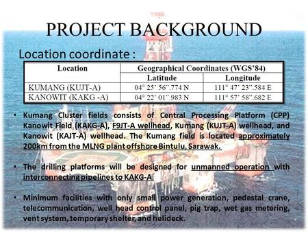 PROJECT BACKGROUND Location coordinate :