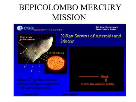 BEPICOLOMBO MERCURY MISSION. The main questions about Mercury Why Mercury is so dense? What is the geological history of Mercury? What is the structure.