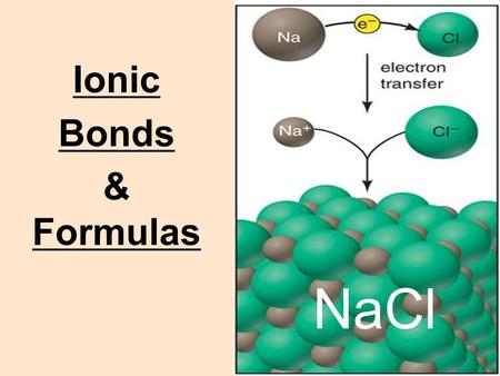 Ionic Bonds & Formulas NaCl. -composed of + cations and – anions but… they are electrically neutral (net charge = 0) Ionic Bonds : electrostatic attraction.