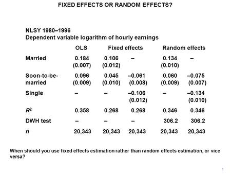When should you use fixed effects estimation rather than random effects estimation, or vice versa? FIXED EFFECTS OR RANDOM EFFECTS? 1 NLSY 1980–1996 Dependent.