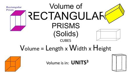 Volume of RECTANGULAR PRISMS (Solids) CUBES V olume = L ength x W idth x H eight Volume is in: UNITS 3 1.