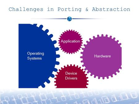 Challenges in Porting & Abstraction. Getting Locked-In Applications are developed with a particular platform in mind The software is locked to the current.