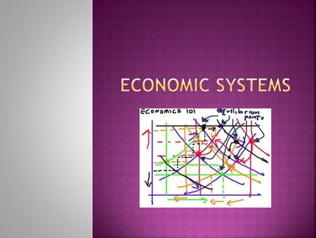  Economics is defined as the study of how goods and services are produced and distributed.  There are usually not enough essentials or luxuries to satisfy.