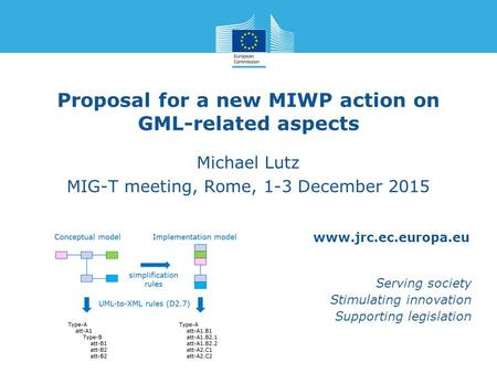 Www.jrc.ec.europa.eu Serving society Stimulating innovation Supporting legislation Proposal for a new MIWP action on GML-related aspects Michael Lutz MIG-T.