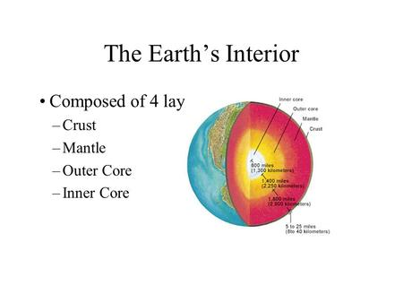 The Earth's Interior Composed of 4 layers –Crust –Mantle –Outer Core –Inner Core.