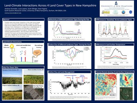 "Land-Climate Interactions Across 4 Land Cover Types in New Hampshire Latent and sensible heat ""Sweating"" Greenhouse Gases Longwave Radiation Albedo ""Breathing""""Reflectivity"""