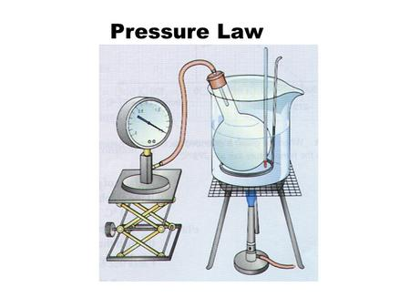 Pressure Law Procedure: 1. Air trapped in a flask is heated in a water bath. 2. Use the thermometer and Bourdon gauge to measure the temperature and.