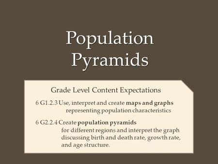 Population Pyramids Grade Level Content Expectations 6 G1.2.3 Use, interpret and create maps and graphs representing population characteristics 6 G2.2.4.