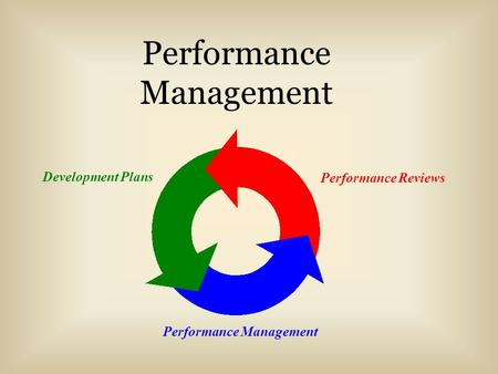 Performance Management Performance Reviews Development Plans Performance Management.
