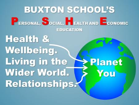 BUXTON SCHOOL'S P ERSONAL, S OCIAL, H EALTH AND E CONOMIC EDUCATION Health & Wellbeing. Living in the Wider World. Relationships.