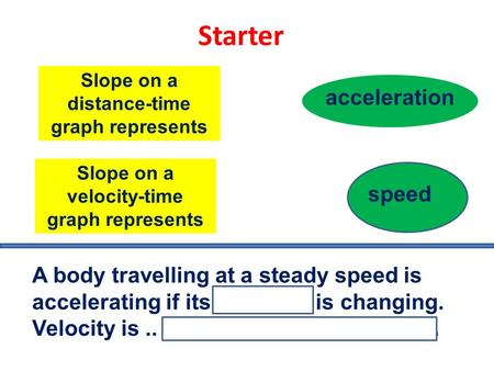 Starter Slope on a distance-time graph represents Slope on a velocity-time graph represents A body travelling at a steady speed is accelerating if its.